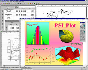PSI-Plot picture or screenshot