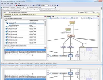 .NET Memory Profiler picture or screenshot