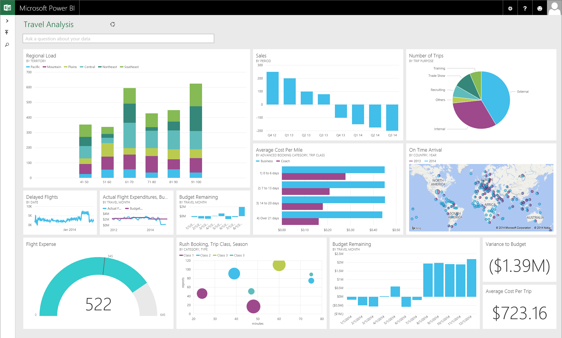 Microsoft Power BI picture or screenshot