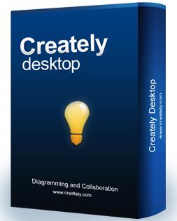 Creately Desktop picture or screenshot