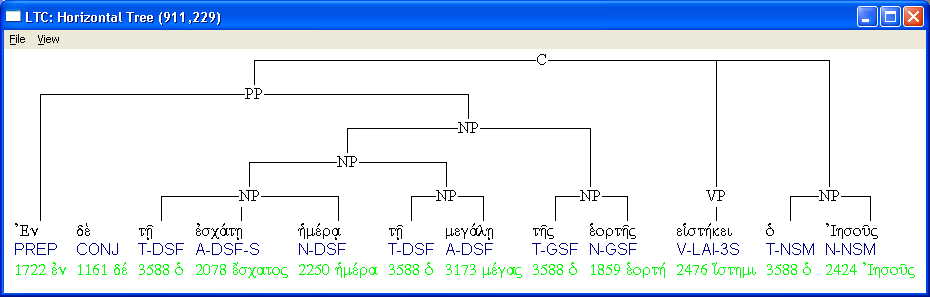 Linguistic Tree Constructor picture