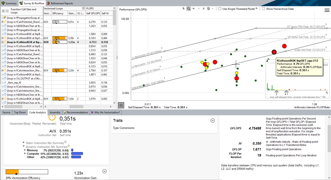 Intel Advisor picture or screenshot