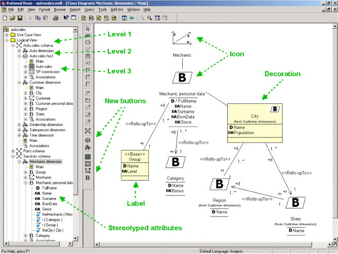 Rational Rose Developer for Java picture or screenshot