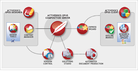 ActiveDocs Opus picture or screenshot