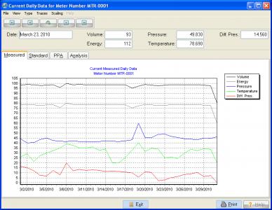 FLOWCAL Desktop picture or screenshot