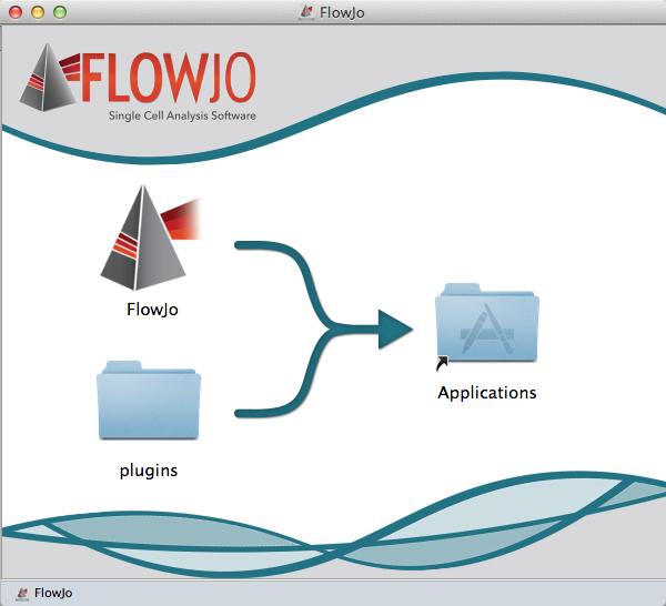 FlowJo picture or screenshot