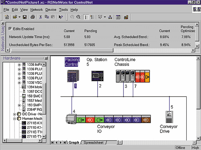 RSNetWorx picture or screenshot