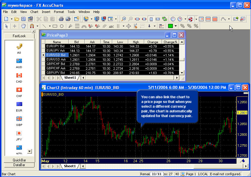 FX AccuCharts picture or screenshot