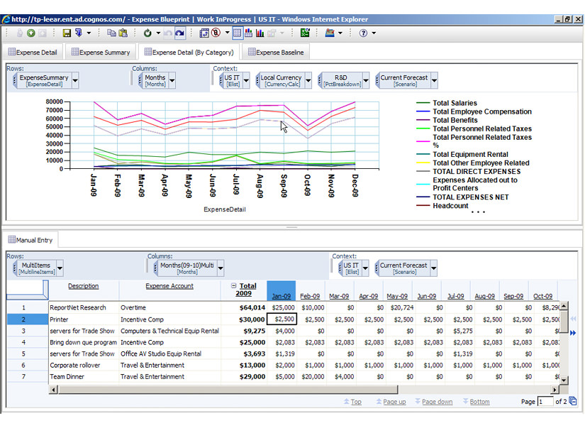 IBM Cognost TM1 picture or screenshot