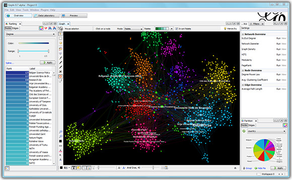 Gephi picture or screenshot