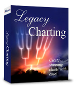 Legacy Charting picture or screenshot