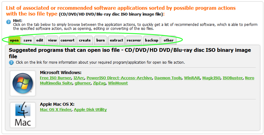 Example of disk image software table of recommended applications, sorted by platforms and by actions they are able to perform.